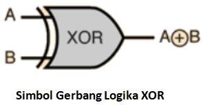 simbol gerbang logika XOR