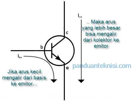 Cara Kerja Transistor NPN
