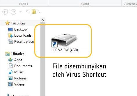 flashdisk terkena shortcut virus