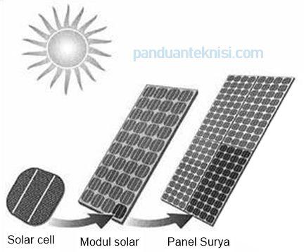 rangkaian panel surya
