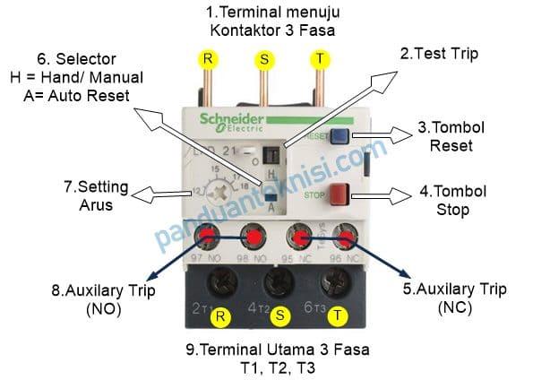 Pengertian Fungsi Dan Cara Setting Thermal Overload Relay Panduan Teknisi