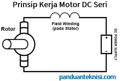 Prinsip Kerja Motor DC Seri