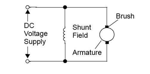 Prinsip Kerja Motor DC Shunt