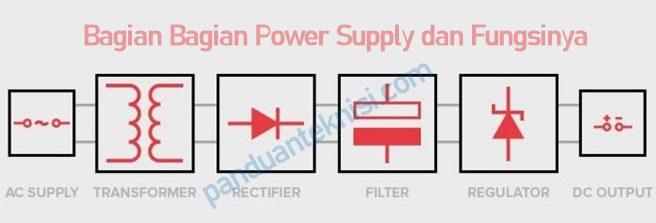 bagian bagian power supply