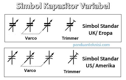 Simbol Kapasitor Variabel