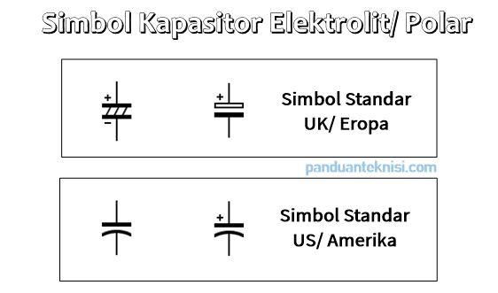 simbol kapasitor polar elektrolit