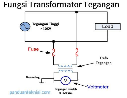 fungsi transformator tegangan